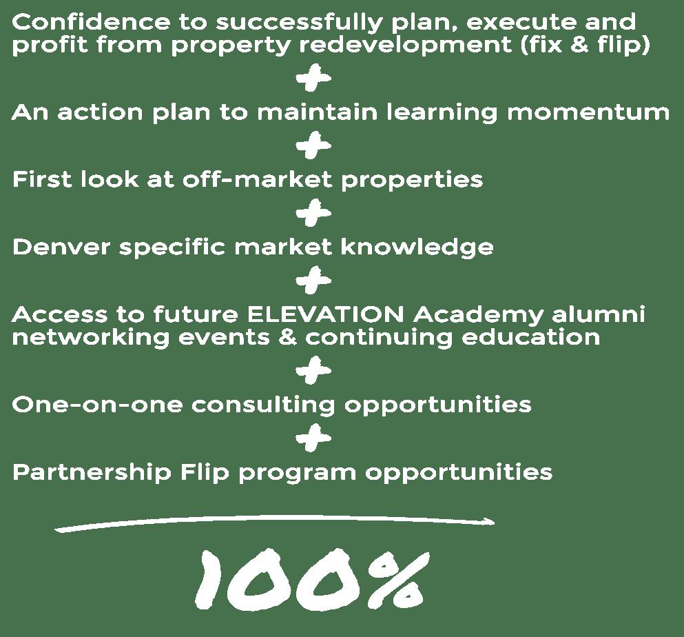 Academy_Value